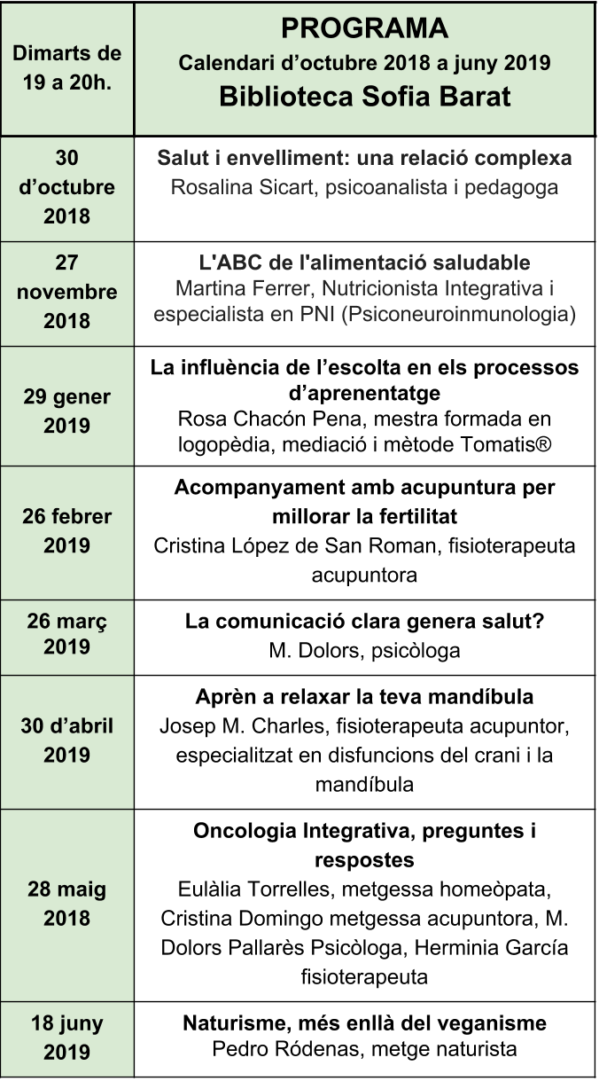 Programa Sofia Barat Octubre a Juny 2019 (2)